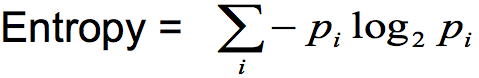 what is the Formula to calculate Entropy
