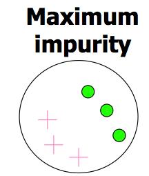 Maximum Entropy: How to calculate Entropy