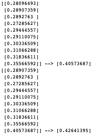Sample input and output values for LSTM