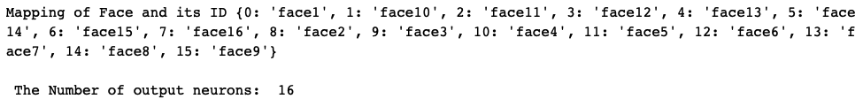 Face id mapping for CNN
